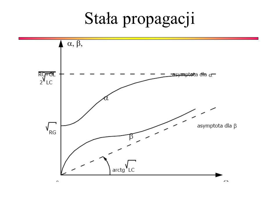 Dystrybucja sygnału zegarowego Litera H Małe przesunięcie zegara – ang.