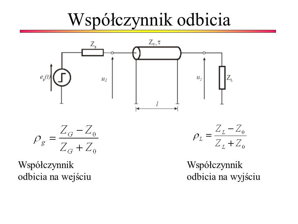 Czwórnik dopasowujący Z 1 = R 1 + (R 2 || Z 2 ) Z 2 = R 2 || (R 1 + Z 1 ) Warunek dopasowania Współczynnik tłumienia: