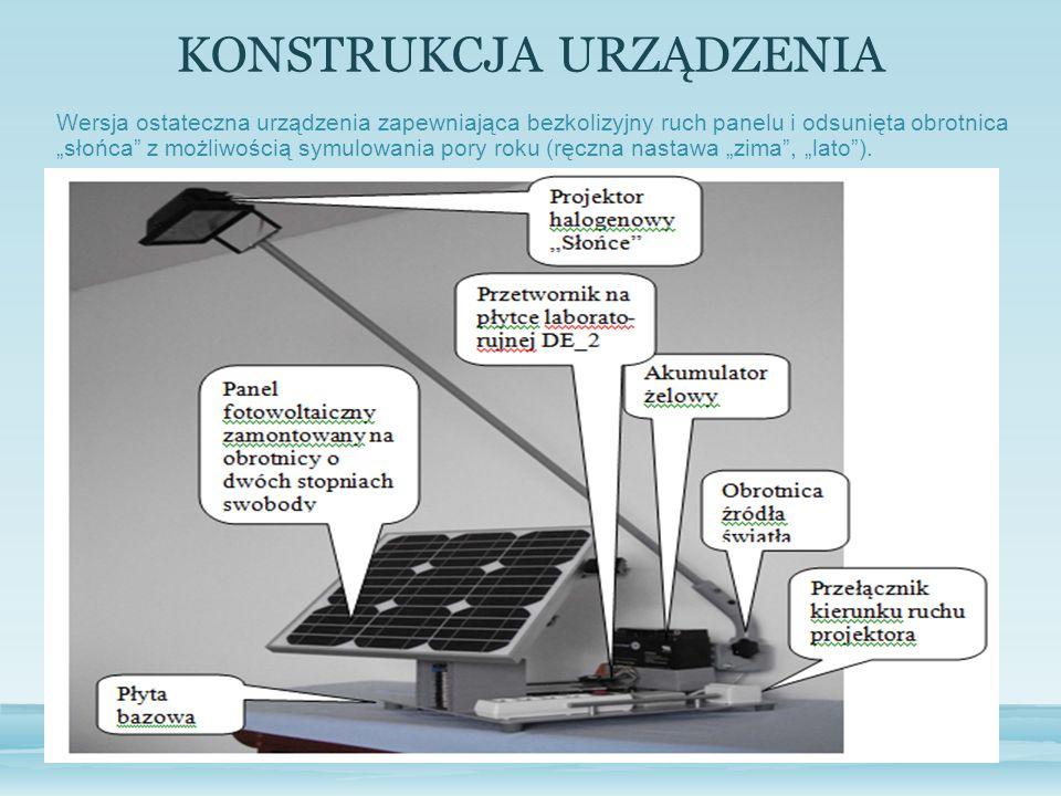 KONSTRUKCJA URZĄDZENIA Wersja ostateczna urządzenia zapewniająca bezkolizyjny ruch panelu i odsunięta obrotnica słońca z możliwością symulowania pory