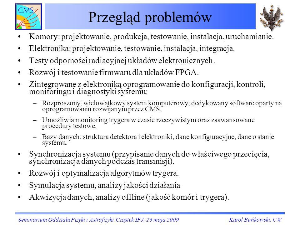 Przegląd problemów Komory: projektowanie, produkcja, testowanie, instalacja, uruchamianie. Elektronika: projektowanie, testowanie, instalacja, integra