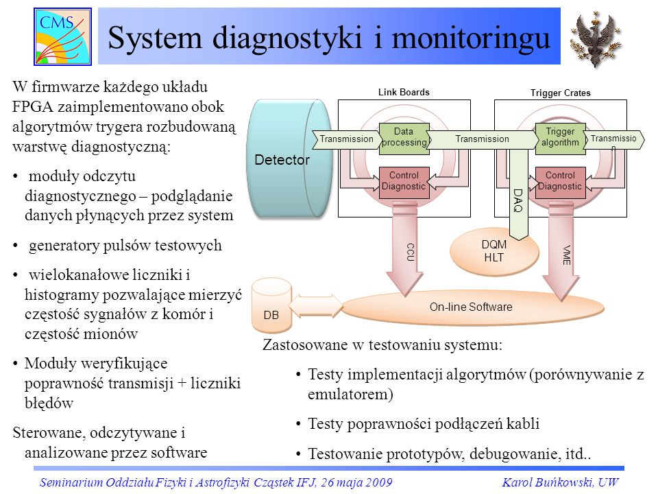 System diagnostyki i monitoringu DQM HLT DQM HLT DB On-line Software CCU VME Trigger algorithm Data processing Control Diagnostic Control Diagnostic D
