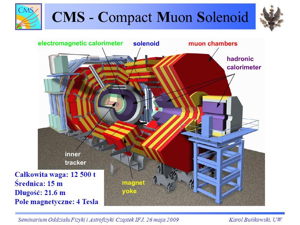 CMS - Compact Muon Solenoid Całkowita waga: 12 500 t Średnica: 15 m Długość: 21.6 m Pole magnetyczne: 4 Tesla Seminarium Oddziału Fizyki i Astrofizyki