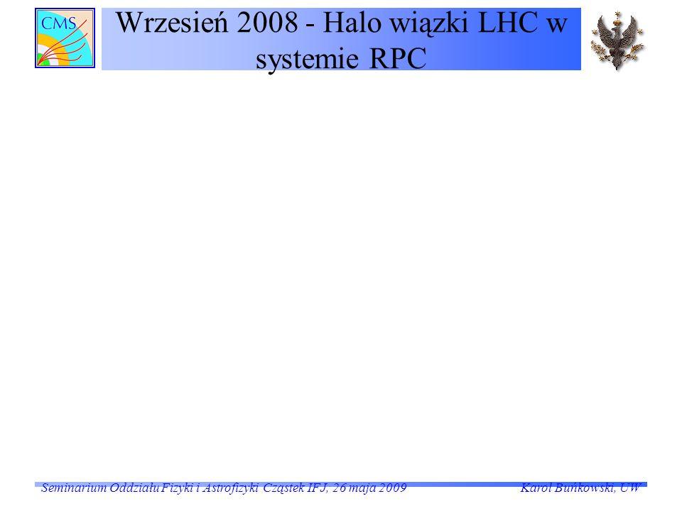 Wrzesień 2008 - Halo wiązki LHC w systemie RPC Seminarium Oddziału Fizyki i Astrofizyki Cząstek IFJ, 26 maja 2009Karol Buńkowski, UW