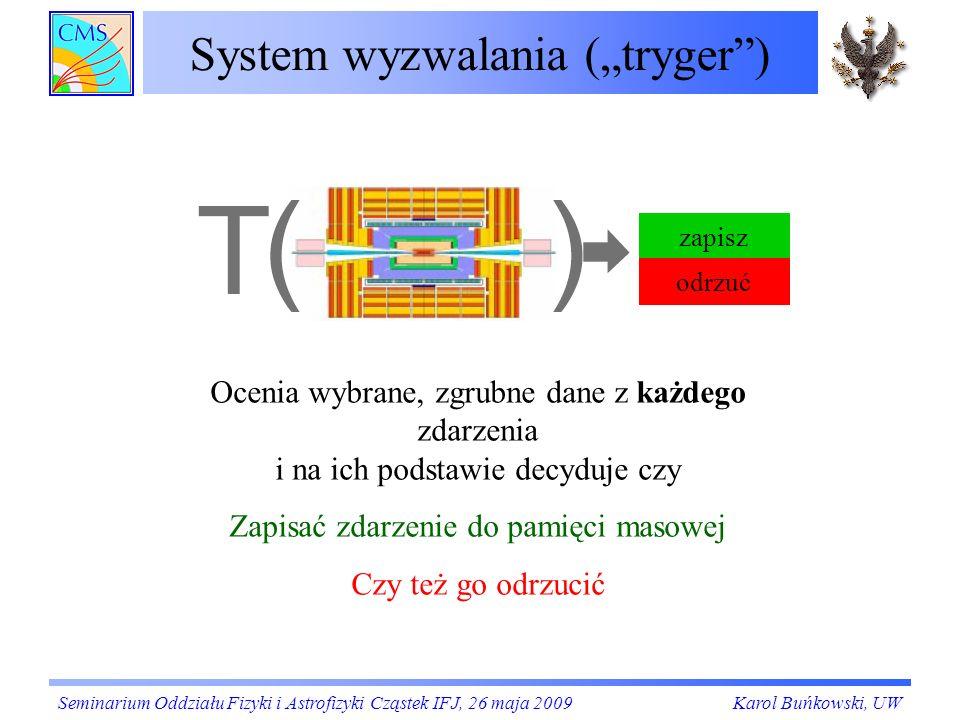 System wyzwalania i akwizycji danych w CMS Bufory odczytowe na 128 przypadków = 3.2 s Tryger pierwszego stopnia (Level 1) Dedykowana elektronika @ 40 MHz Analizuje każde zdarzenie przetwarzanie potokowe; wypracowanie decyzji - 3.2 s, w tym ~2 s transmisja danych Wyjście 100 kHz Tryger wyższego stopnia Farma ~1000 komputerów, wykonujących algorytmy selekcji przypadków – analiza danych w czasie rzeczywistym: Stopniowa rekonstrukcja przypadku Uwzględniona kinematyka i topologia przypadku Informacje z trackera, pełny tracking Redukcja przypadków ze 100 kHz do 100 Hz zapisywanych na taśmach magnetycznych Event Builder switching network (~512 FED 512 Builder Units) Całkowita przepustowość ok.