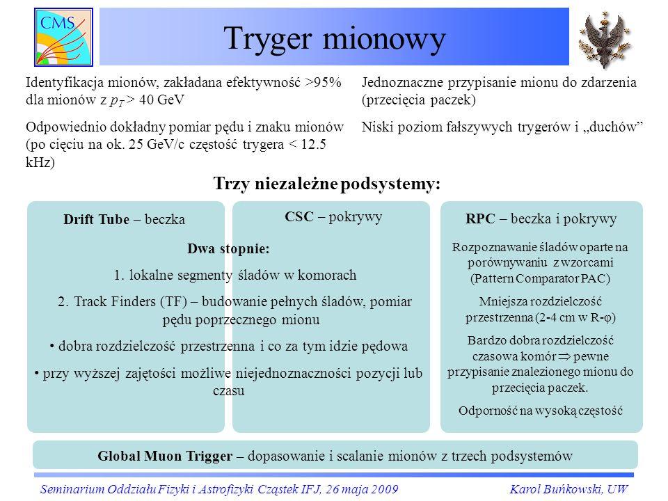 Tryger mionowy Seminarium Oddziału Fizyki i Astrofizyki Cząstek IFJ, 26 maja 2009Karol Buńkowski, UW Trzy niezależne podsystemy: Drift Tube – beczka C