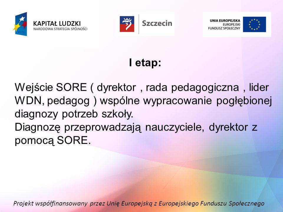 Projekt współfinansowany przez Unię Europejską z Europejskiego Funduszu Społecznego I etap: Wejście SORE ( dyrektor, rada pedagogiczna, lider WDN, ped