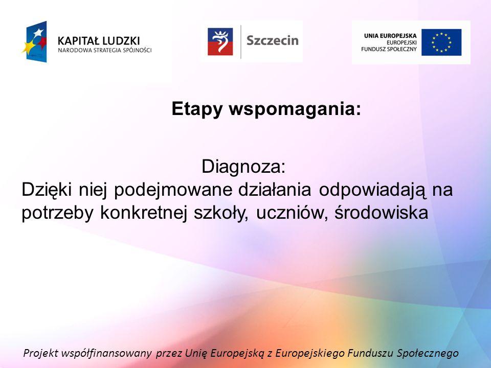 Projekt współfinansowany przez Unię Europejską z Europejskiego Funduszu Społecznego Etapy wspomagania: Diagnoza: Dzięki niej podejmowane działania odp