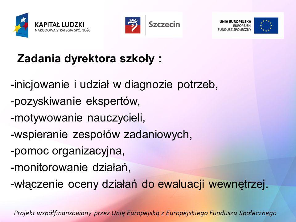 Projekt współfinansowany przez Unię Europejską z Europejskiego Funduszu Społecznego Zadania dyrektora szkoły : -inicjowanie i udział w diagnozie potrz