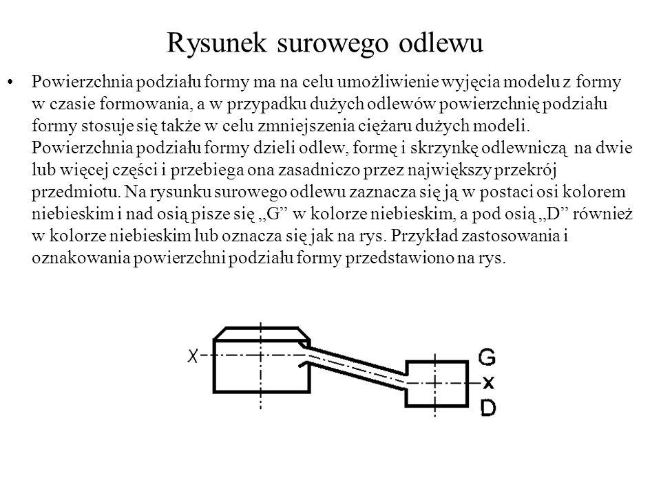 Rysunek surowego odlewu Powierzchnia podziału formy ma na celu umożliwienie wyjęcia modelu z formy w czasie formowania, a w przypadku dużych odlewów p