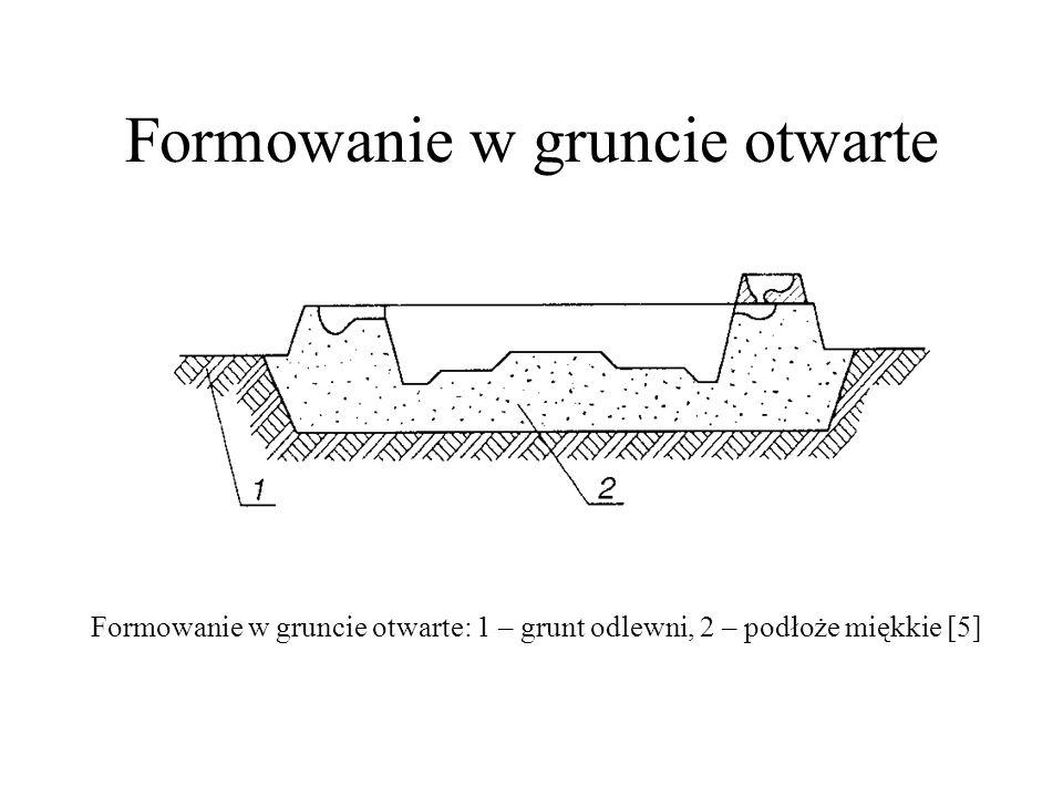Formowanie w gruncie otwarte Formowanie w gruncie otwarte: 1 – grunt odlewni, 2 – podłoże miękkie [5]