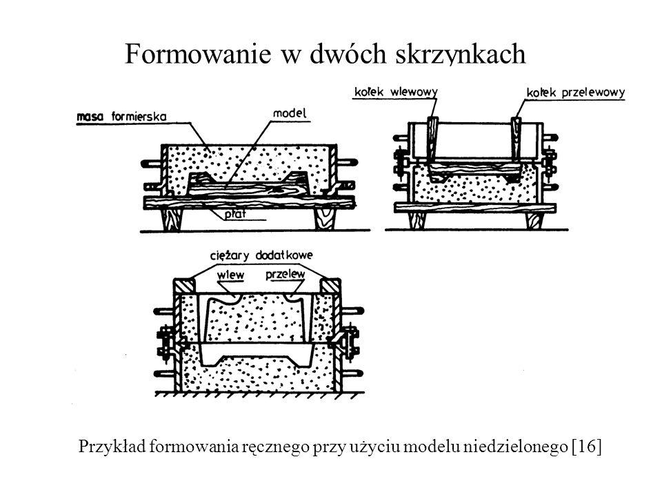 Formowanie w dwóch skrzynkach Przykład formowania ręcznego przy użyciu modelu niedzielonego [16]
