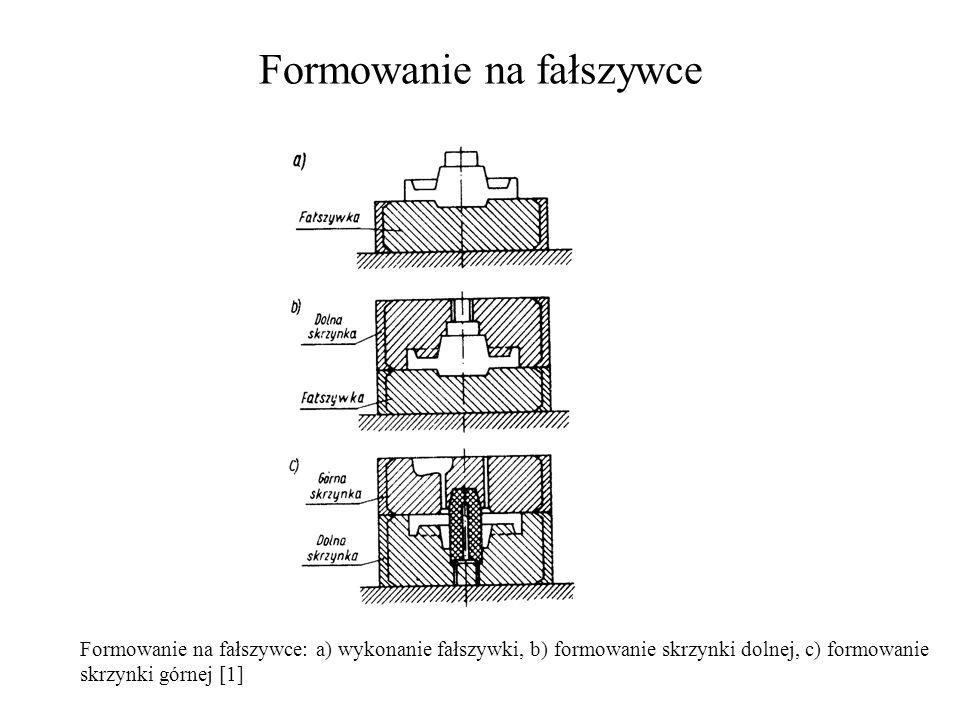Formowanie na fałszywce Formowanie na fałszywce: a) wykonanie fałszywki, b) formowanie skrzynki dolnej, c) formowanie skrzynki górnej [1]