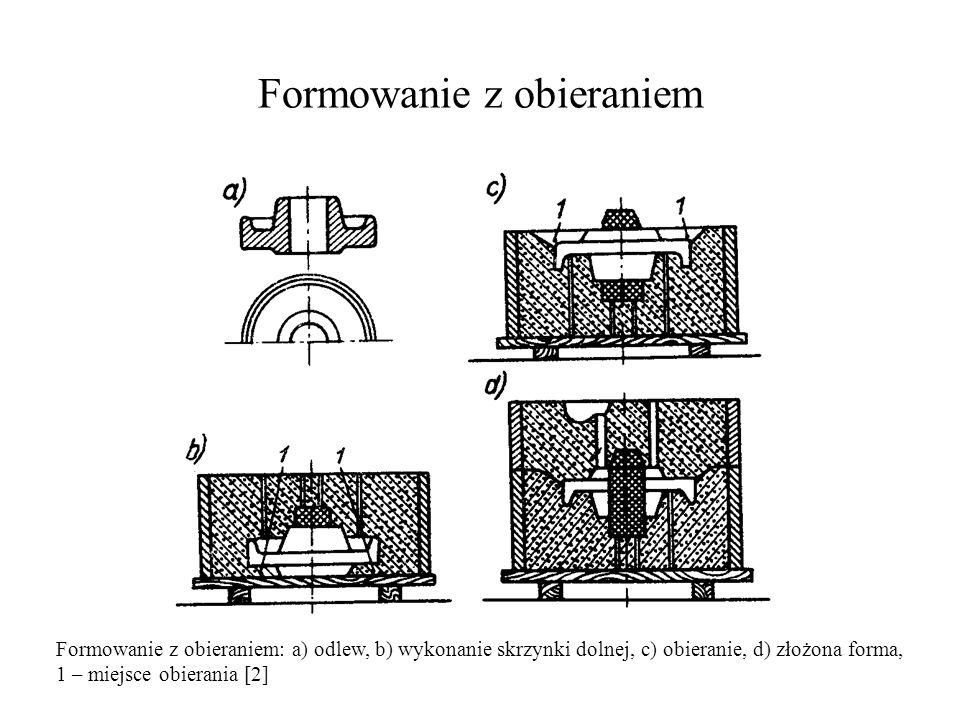 Formowanie z obieraniem Formowanie z obieraniem: a) odlew, b) wykonanie skrzynki dolnej, c) obieranie, d) złożona forma, 1 – miejsce obierania [2]