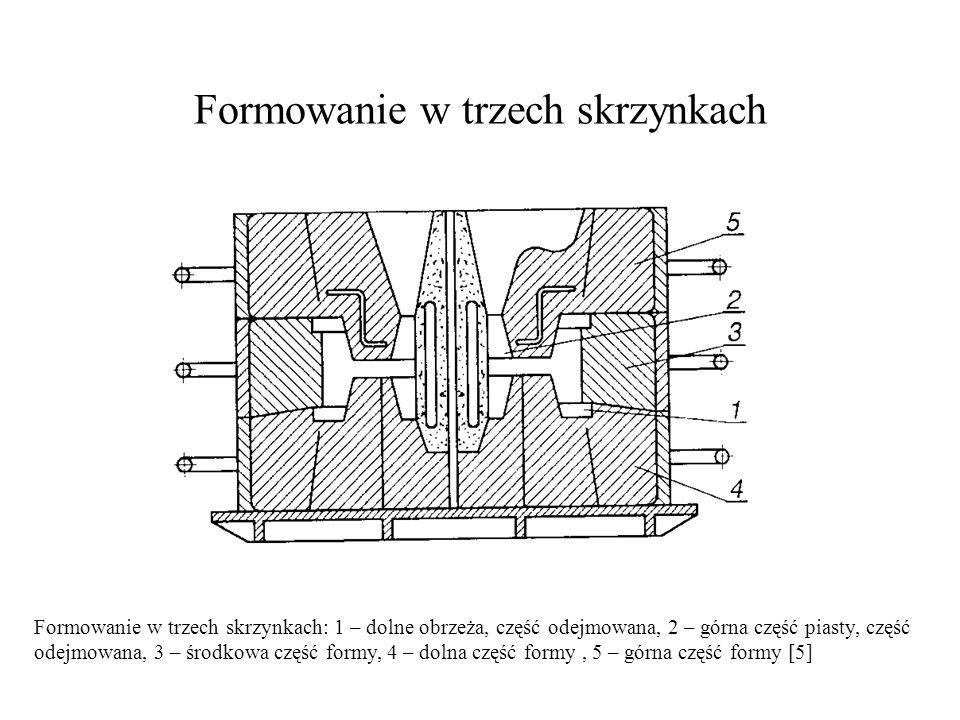 Formowanie w trzech skrzynkach Formowanie w trzech skrzynkach: 1 – dolne obrzeża, część odejmowana, 2 – górna część piasty, część odejmowana, 3 – środ