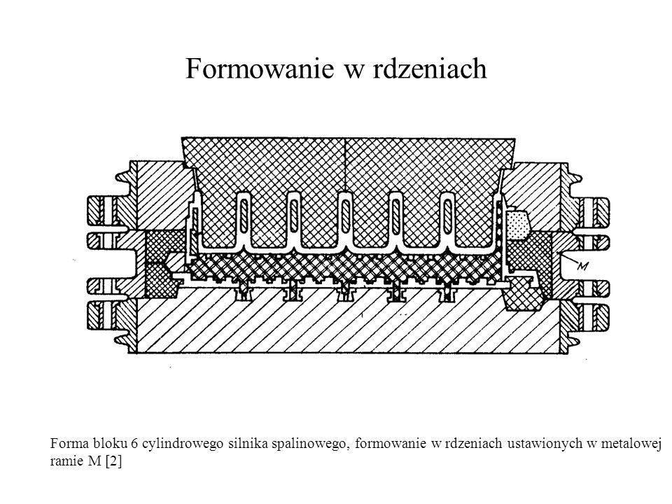 Formowanie w rdzeniach Forma bloku 6 cylindrowego silnika spalinowego, formowanie w rdzeniach ustawionych w metalowej ramie M [2]