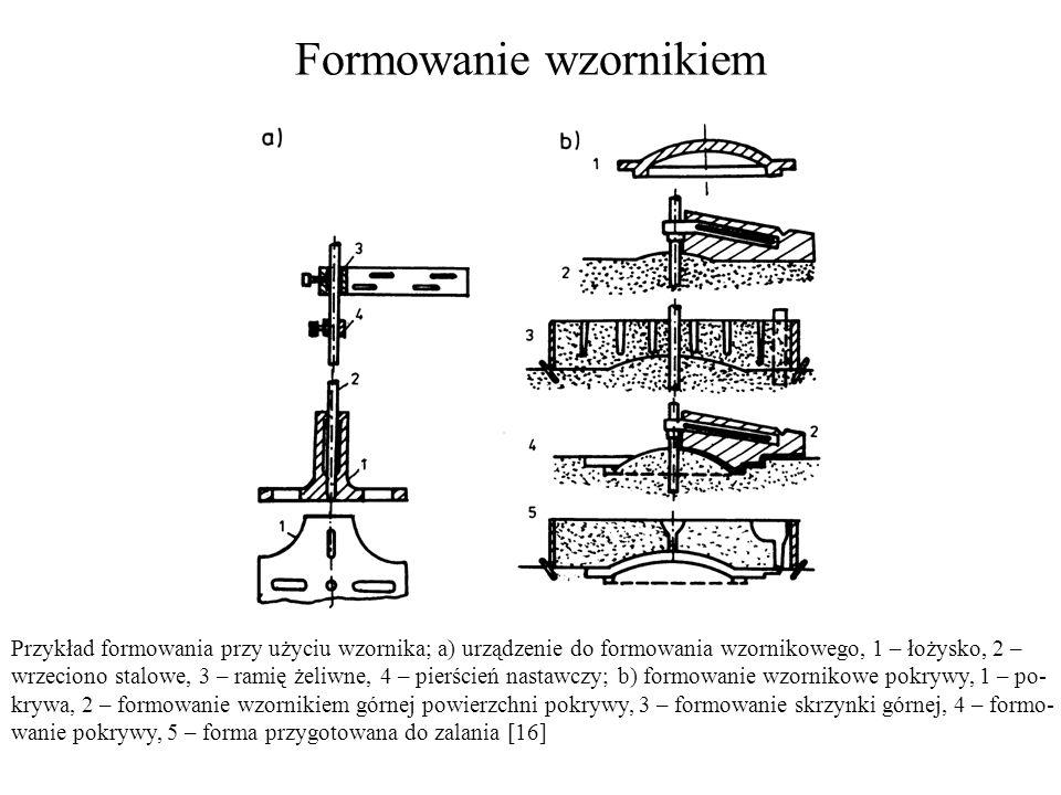 Formowanie wzornikiem Przykład formowania przy użyciu wzornika; a) urządzenie do formowania wzornikowego, 1 – łożysko, 2 – wrzeciono stalowe, 3 – rami