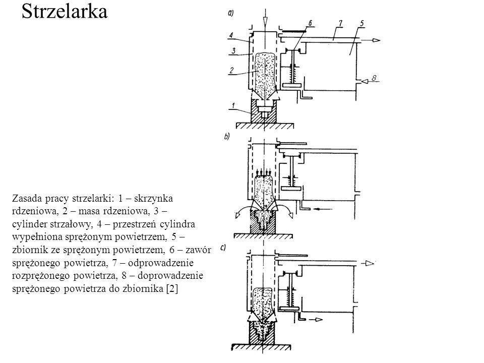 Strzelarka Zasada pracy strzelarki: 1 – skrzynka rdzeniowa, 2 – masa rdzeniowa, 3 – cylinder strzałowy, 4 – przestrzeń cylindra wypełniona sprężonym p