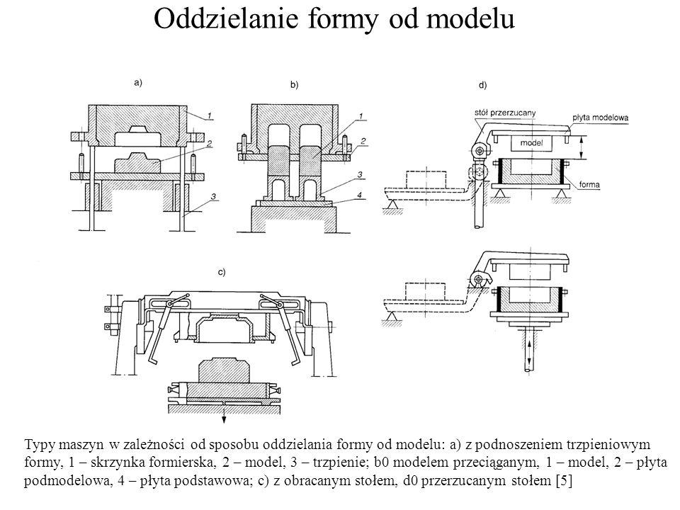 Oddzielanie formy od modelu Typy maszyn w zależności od sposobu oddzielania formy od modelu: a) z podnoszeniem trzpieniowym formy, 1 – skrzynka formie