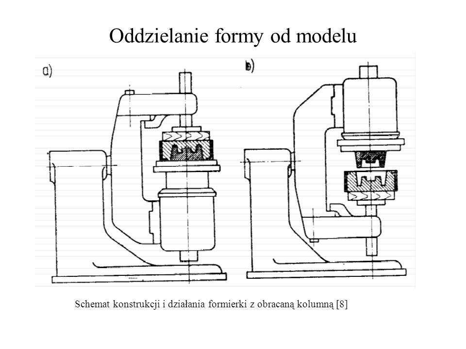Oddzielanie formy od modelu Schemat konstrukcji i działania formierki z obracaną kolumną [8]