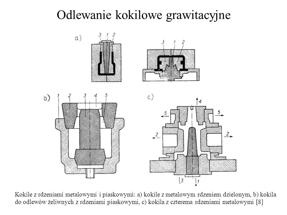 Odlewanie kokilowe grawitacyjne Kokile z rdzeniami metalowymi i piaskowymi: a) kokile z metalowym rdzeniem dzielonym, b) kokila do odlewów żeliwnych z