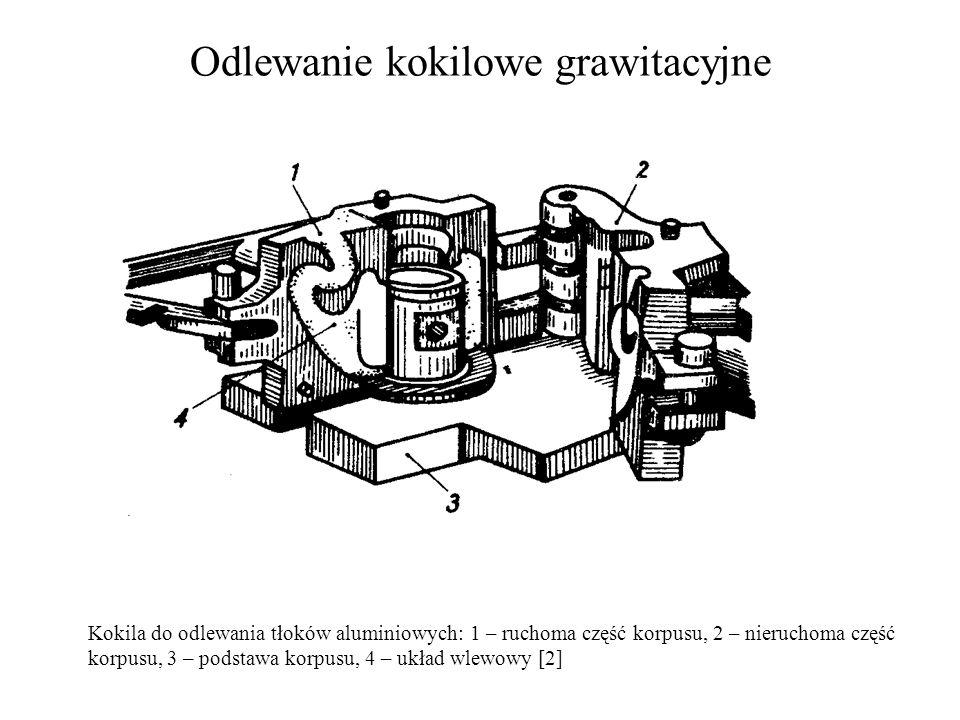 Odlewanie kokilowe grawitacyjne Kokila do odlewania tłoków aluminiowych: 1 – ruchoma część korpusu, 2 – nieruchoma część korpusu, 3 – podstawa korpusu