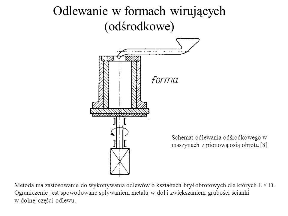 Odlewanie w formach wirujących (odśrodkowe) Schemat odlewania odśrodkowego w maszynach z pionową osią obrotu [8] Metoda ma zastosowanie do wykonywania