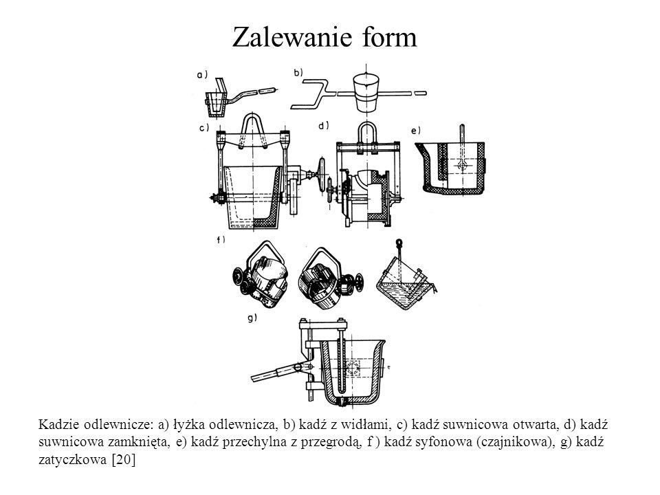 Zalewanie form Kadzie odlewnicze: a) łyżka odlewnicza, b) kadź z widłami, c) kadź suwnicowa otwarta, d) kadź suwnicowa zamknięta, e) kadź przechylna z