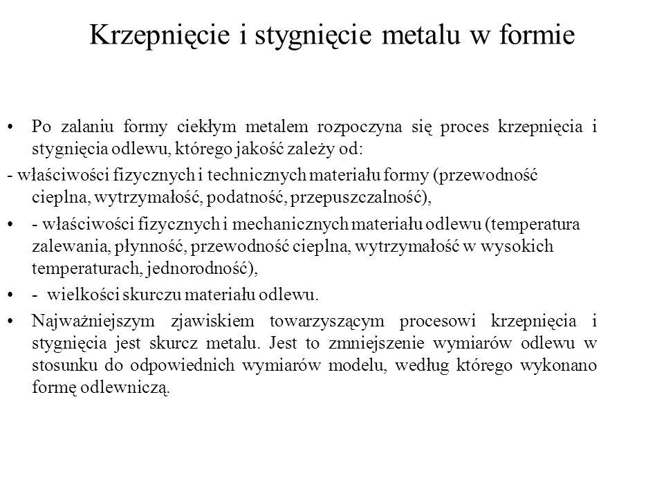 Krzepnięcie i stygnięcie metalu w formie Po zalaniu formy ciekłym metalem rozpoczyna się proces krzepnięcia i stygnięcia odlewu, którego jakość zależy