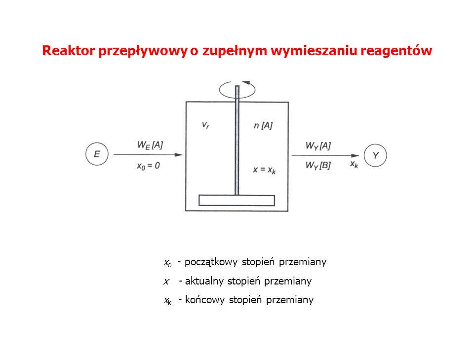 Reaktor przepływowy o zupełnym wymieszaniu reagentów x o - początkowy stopień przemiany x - aktualny stopień przemiany x k - końcowy stopień przemiany