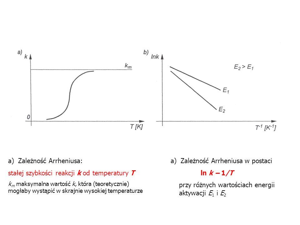 a) Zależność Arrheniusa: stałej szybkości reakcji k od temperatury T k m maksymalna wartość k, która (teoretycznie) mogłaby wystąpić w skrajnie wysoki