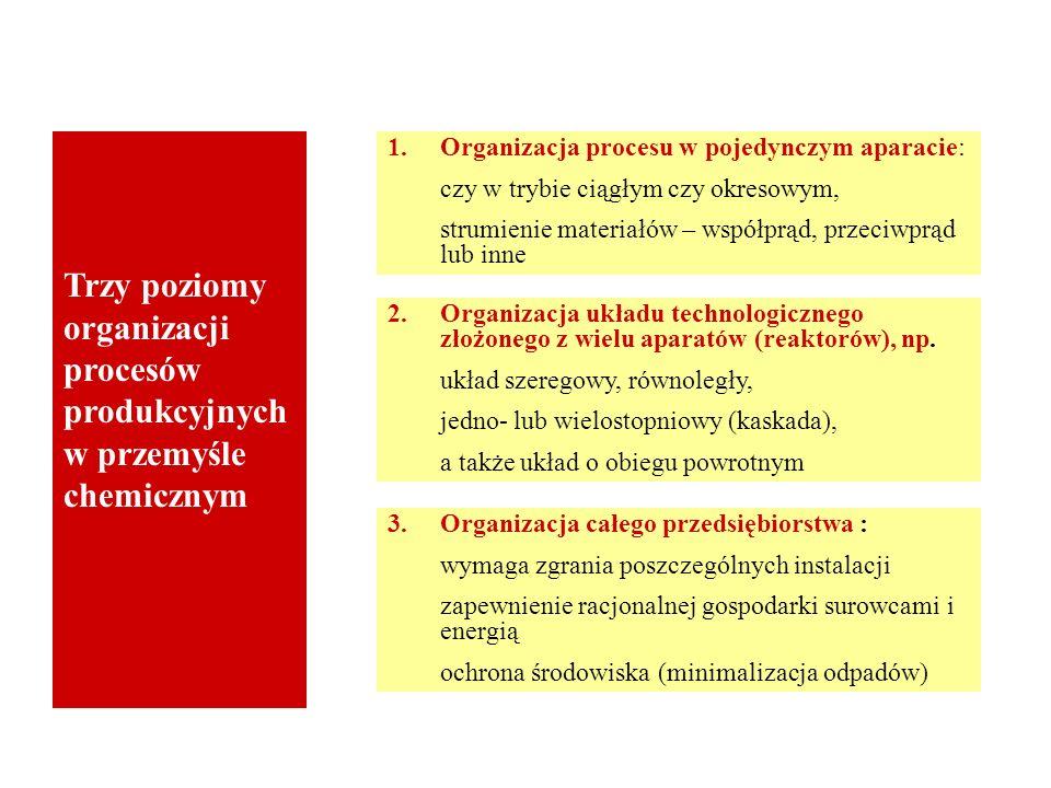 Trzy poziomy organizacji procesów produkcyjnych w przemyśle chemicznym 1.Organizacja procesu w pojedynczym aparacie: czy w trybie ciągłym czy okresowy