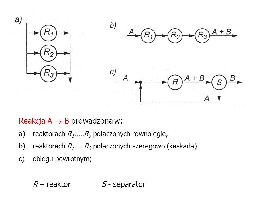 Reakcja A B prowadzona w: a)reaktorach R 1.....R 3 połaczonych równolegle, b)reaktorach R 1.....R 3 połaczonych szeregowo (kaskada) c)obiegu powrotnym