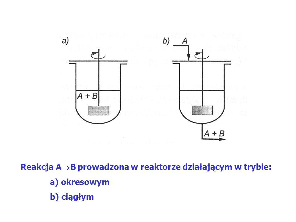Reakcja A B prowadzona w reaktorze działającym w trybie: a) okresowym b) ciągłym