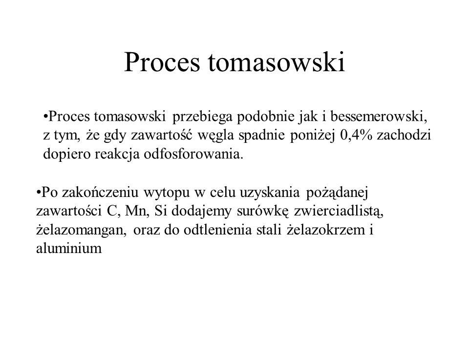 Proces tomasowski Proces tomasowski przebiega podobnie jak i bessemerowski, z tym, że gdy zawartość węgla spadnie poniżej 0,4% zachodzi dopiero reakcj