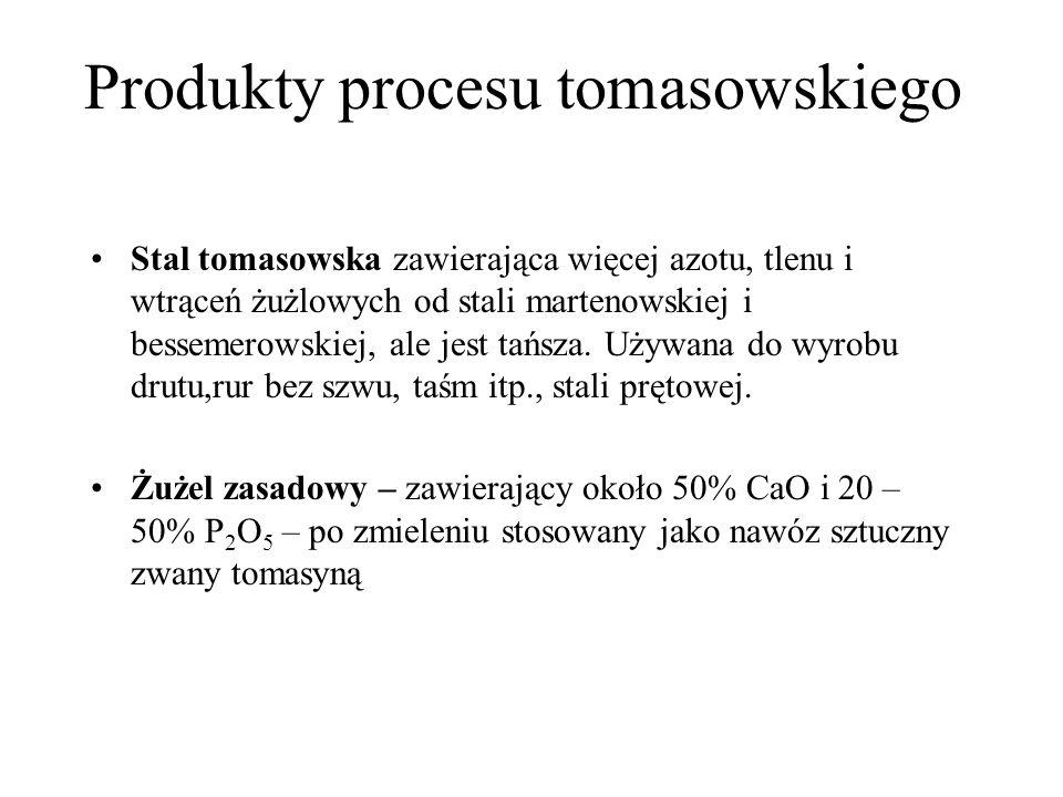 Produkty procesu tomasowskiego Stal tomasowska zawierająca więcej azotu, tlenu i wtrąceń żużlowych od stali martenowskiej i bessemerowskiej, ale jest