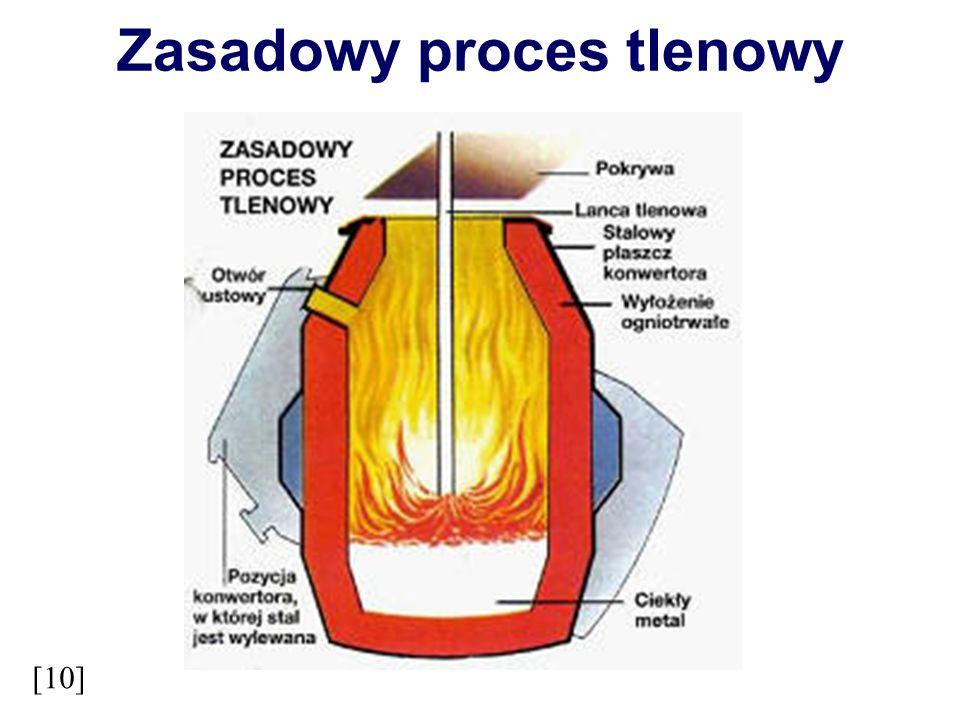 Zasadowy proces tlenowy. [10]