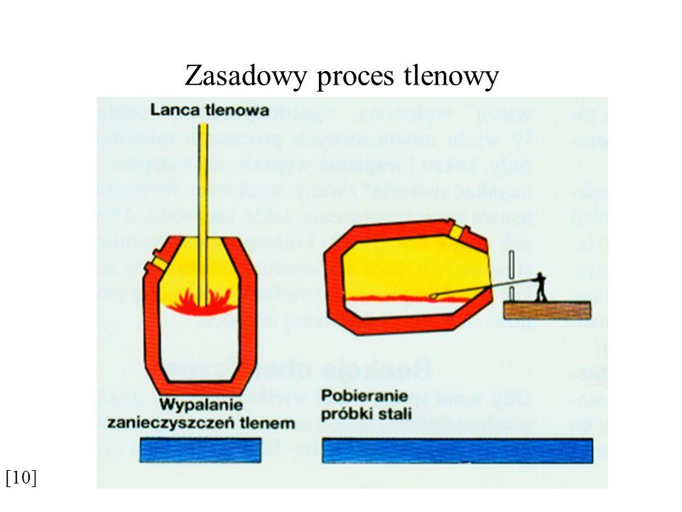 Zasadowy proces tlenowy [10]