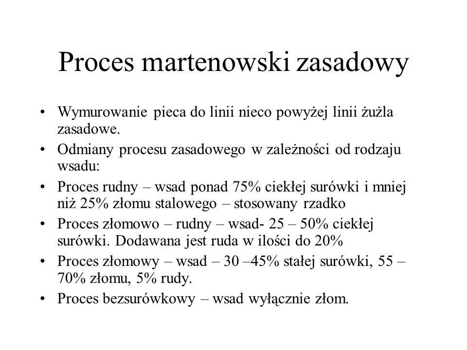 Proces martenowski zasadowy Wymurowanie pieca do linii nieco powyżej linii żużla zasadowe. Odmiany procesu zasadowego w zależności od rodzaju wsadu: P
