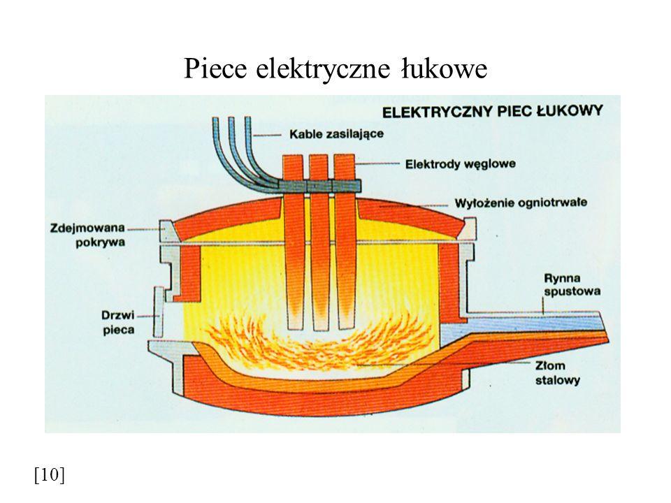 Piece elektryczne łukowe [10]