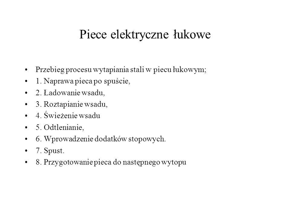 Piece elektryczne łukowe Przebieg procesu wytapiania stali w piecu łukowym; 1. Naprawa pieca po spuście, 2. Ładowanie wsadu, 3. Roztapianie wsadu, 4.