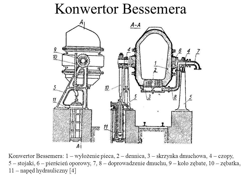 Konwertor Bessemera Konwertor Bessemera: 1 – wyłożenie pieca, 2 – dennica, 3 – skrzynka dmuchowa, 4 – czopy, 5 – stojaki, 6 – pierścień oporowy, 7, 8