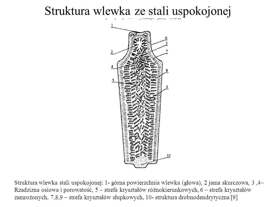 Struktura wlewka ze stali uspokojonej Struktura wlewka stali uspokojonej: 1- górna powierzchnia wlewka (głowa), 2 jama skurczowa, 3,4– Rzadzizna osiow