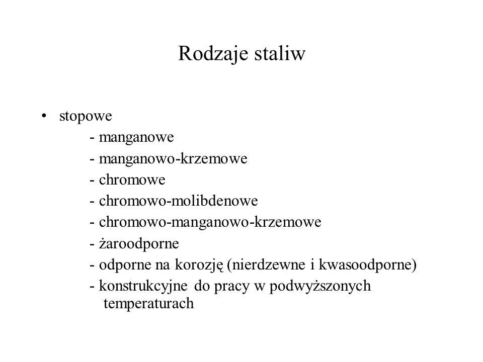 Rodzaje staliw stopowe - manganowe - manganowo-krzemowe - chromowe - chromowo-molibdenowe - chromowo-manganowo-krzemowe - żaroodporne - odporne na kor