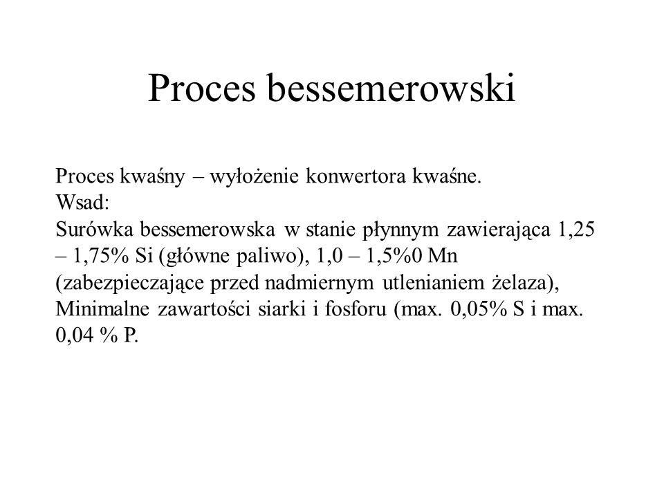 Proces bessemerowski Proces kwaśny – wyłożenie konwertora kwaśne. Wsad: Surówka bessemerowska w stanie płynnym zawierająca 1,25 – 1,75% Si (główne pal