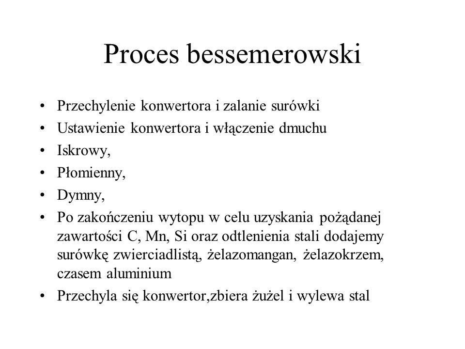 Proces bessemerowski Przechylenie konwertora i zalanie surówki Ustawienie konwertora i włączenie dmuchu Iskrowy, Płomienny, Dymny, Po zakończeniu wyto