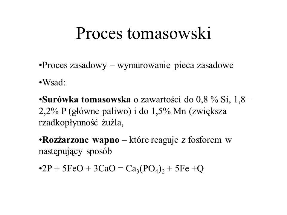 Proces tomasowski Proces tomasowski przebiega podobnie jak i bessemerowski, z tym, że gdy zawartość węgla spadnie poniżej 0,4% zachodzi dopiero reakcja odfosforowania.