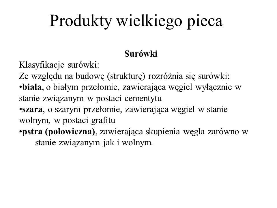 Produkty wielkiego pieca Surówki Klasyfikacje surówki: Ze względu na budowę (strukturę) rozróżnia się surówki: biała, o białym przełomie, zawierająca