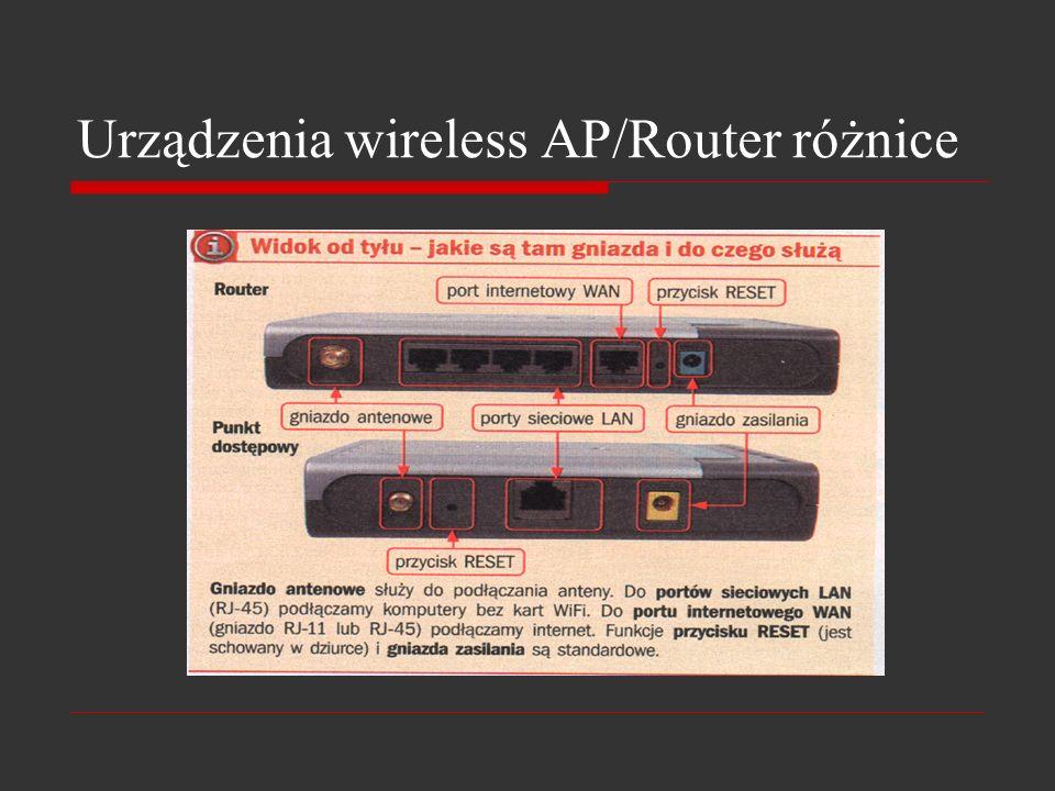 Urządzenia wireless AP/Router różnice