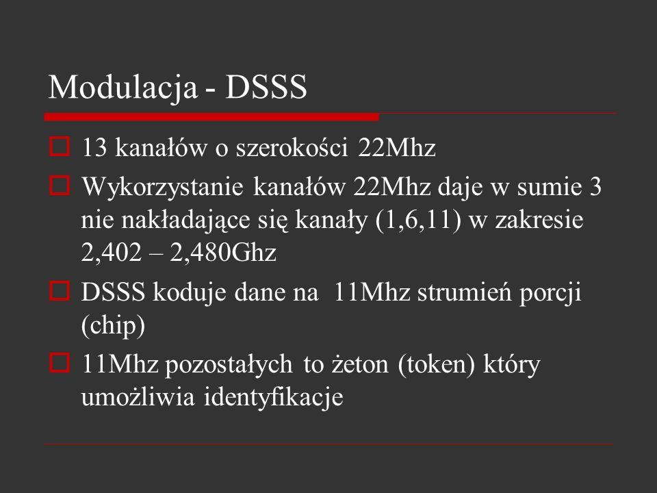 Modulacja - DSSS 13 kanałów o szerokości 22Mhz Wykorzystanie kanałów 22Mhz daje w sumie 3 nie nakładające się kanały (1,6,11) w zakresie 2,402 – 2,480