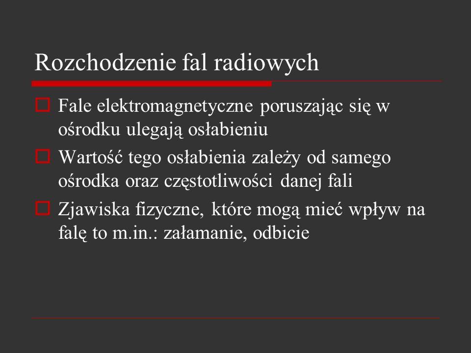 Rozchodzenie fal radiowych Fale elektromagnetyczne poruszając się w ośrodku ulegają osłabieniu Wartość tego osłabienia zależy od samego ośrodka oraz c